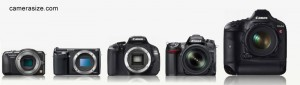 digital cameras in various sizes