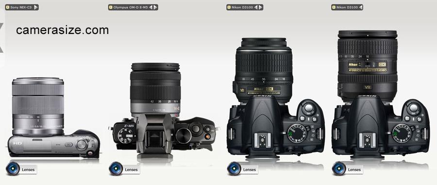 Interchangeable-Lens Cameras (MILC) vs Digital SLR – Cons ...