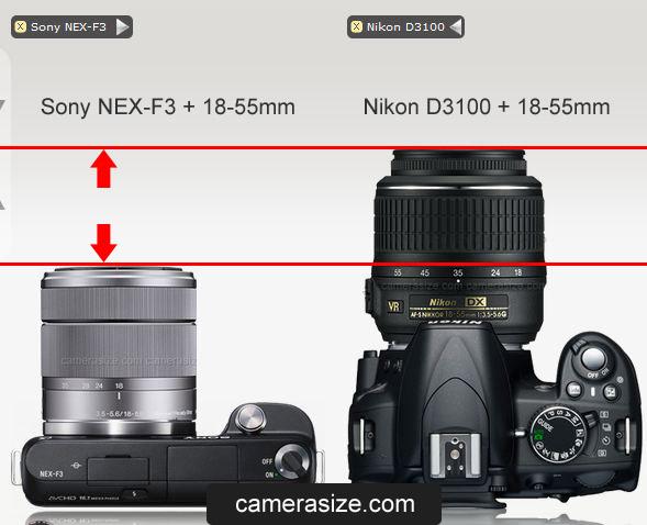 Nikon D3100 vs Sony NEX-F3 comparison