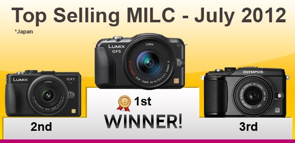 Top selling milc cameras