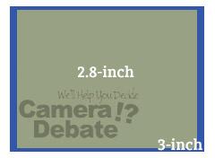 2.8-inch vs 3-inch LCD size