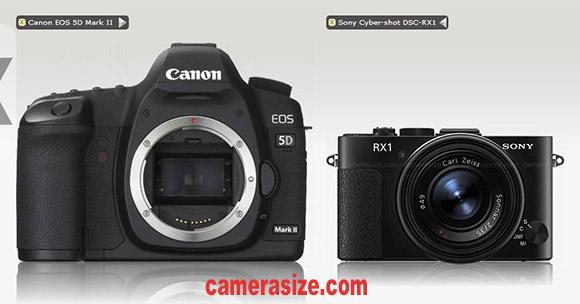 Canon EOS 5D Mark II vs Sony RX1 - size comparison (via camerasize.com)