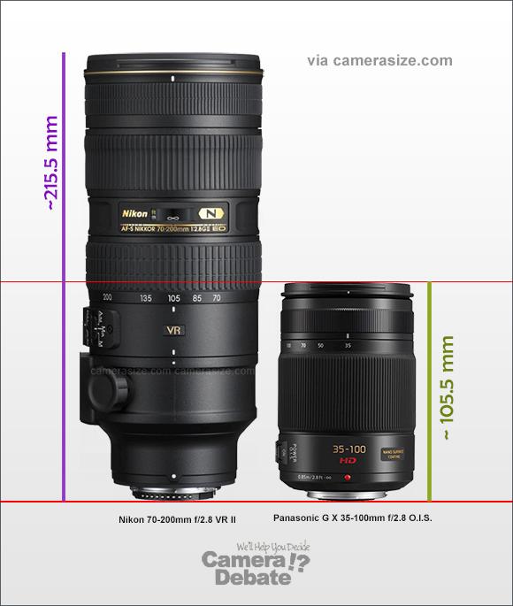 Panasonic 35-100mm f/2.8 and Nikon 70-200 mm f/2.8 size comparison