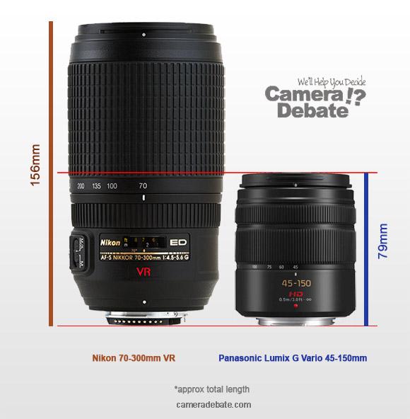 Panasonic 45-150mm vs Nikon 70-300mm VR lens size comparison