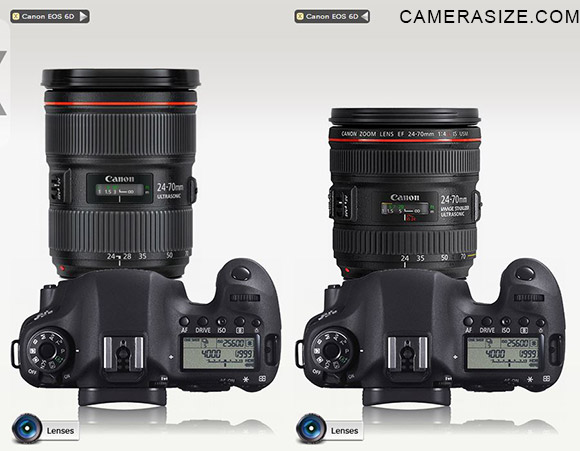 Canon 24-70mm f2.8 vs f4 size comparison