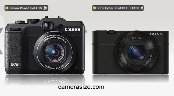 G15 vs RX100, camera size comparison