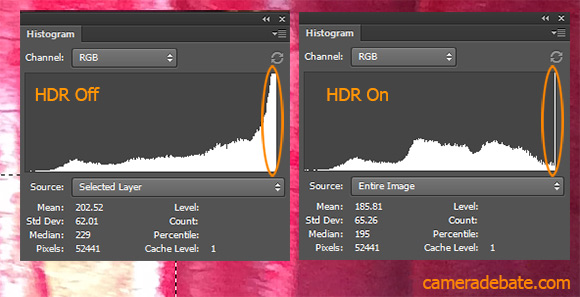 Photoshop histogram with HDR On and Off