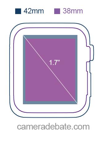 Apple Watch Screen size
