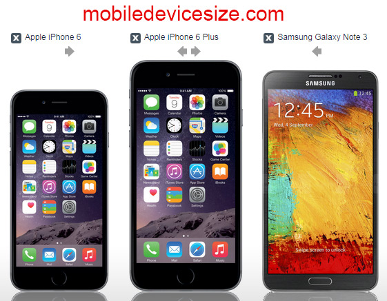 iPhone 6, iPhone 6 Plus and Samsung Galaxy Note 3 size comparison