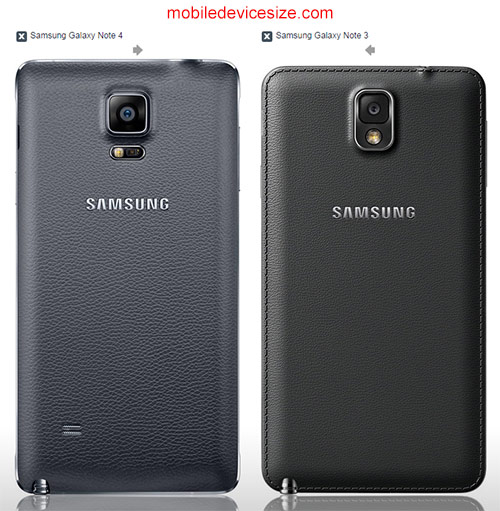 Samsung Galaxy Note 4 and Note 3 rear view