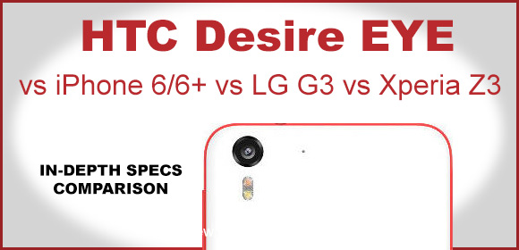 HTC Desire Eye rear camera