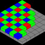 Bayer pattern filter array