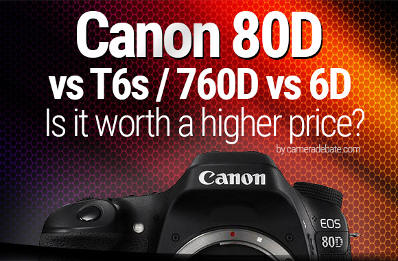 Canon 80D DSLR above a colorful background